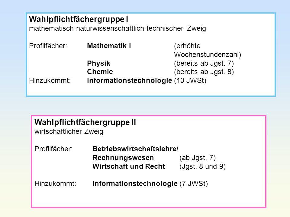 Wahlpflichtfächergruppe I mathematisch-naturwissenschaftlich-technischer Zweig Profilfächer:Mathematik I(erhöhte Wochenstundenzahl) Physik(bereits ab