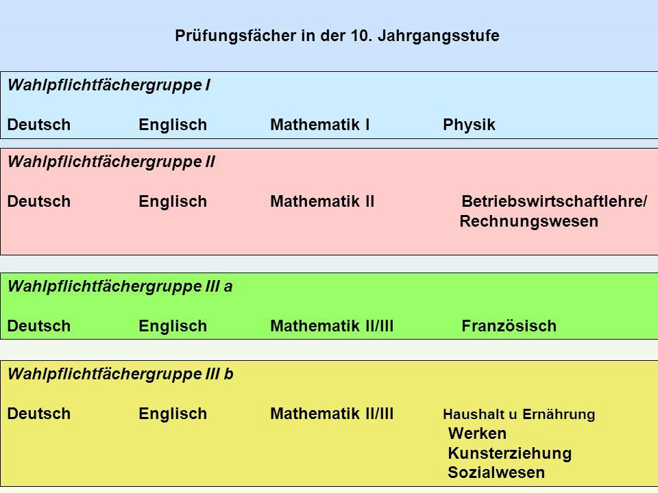 Prüfungsfächer in der 10. Jahrgangsstufe Wahlpflichtfächergruppe I DeutschEnglischMathematik I Physik Wahlpflichtfächergruppe II DeutschEnglischMathem