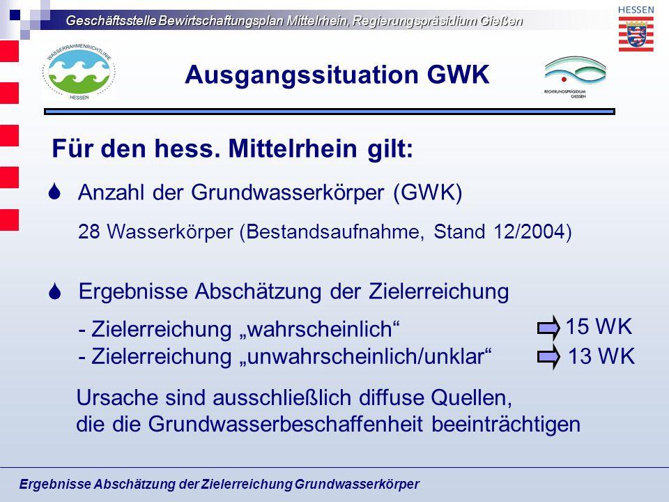 Geschäftsstelle Bewirtschaftungsplan Mittelrhein, Regierungspräsidium Gießen grafische Darstellung Oberflächenwasserkörper ausgewählte Wasserkörper Zielerreichung unwahrscheinlich/unklar aufgrund der Betrachtung diffuser Belastung durch Nitrat GWK-Nr.