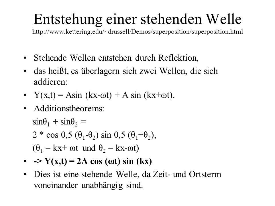 Entstehung einer stehenden Welle http://www.kettering.edu/~drussell/Demos/superposition/superposition.html Stehende Wellen entstehen durch Reflektion,