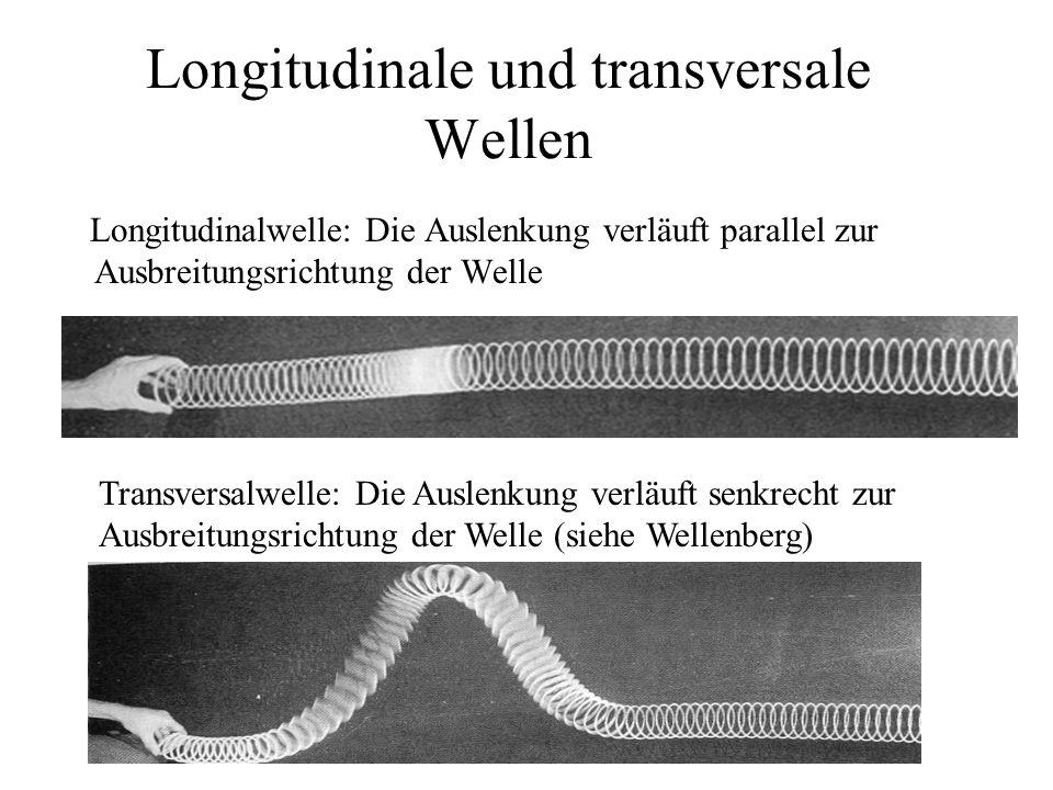 Longitudinale und transversale Wellen Longitudinalwelle: Die Auslenkung verläuft parallel zur Ausbreitungsrichtung der Welle Transversalwelle: Die Aus