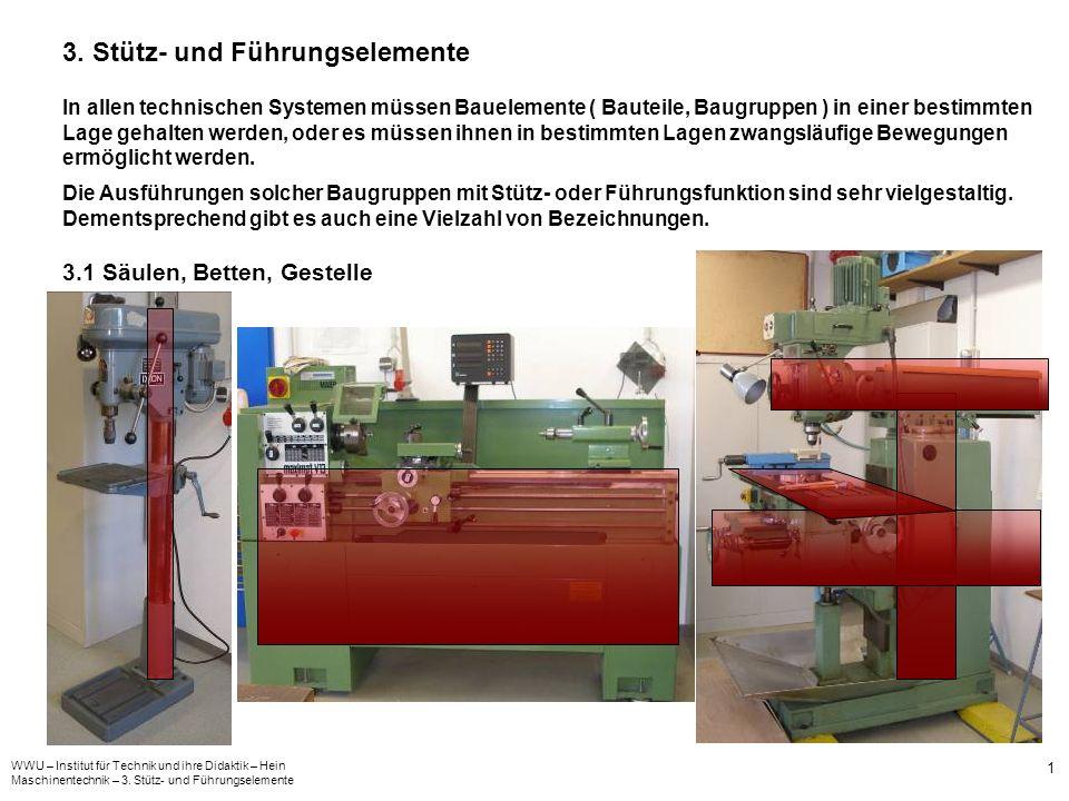WWU – Institut für Technik und ihre Didaktik – Hein Maschinentechnik – 3. Stütz- und Führungselemente 1 3. Stütz- und Führungselemente 3.1 Säulen, Bet