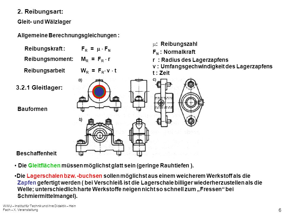 WWU – Institut für Technik und ihre Didaktik – Hein Fach – X. Veranstaltung 6 2. Reibungsart: Gleit- und Wälzlager Allgemeine Berechnungsgleichungen :
