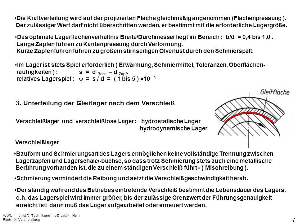 WWU – Institut für Technik und ihre Didaktik – Hein Fach – X. Veranstaltung 7 Das optimale Lagerflächenverhältnis Breite/Durchmesser liegt im Bereich