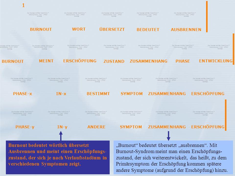 BURNOUT WORT ÜBERSETZT BEDEUTETAUSBRENNEN BURNOUT MEINT ERSCHÖPFUNG ZUSTAND ZUSAMMENHANGPHASE ENTWICKLUNG PHASE-xIN-xBESTIMMT SYMPTOM ZUSAMMENHANGERSC