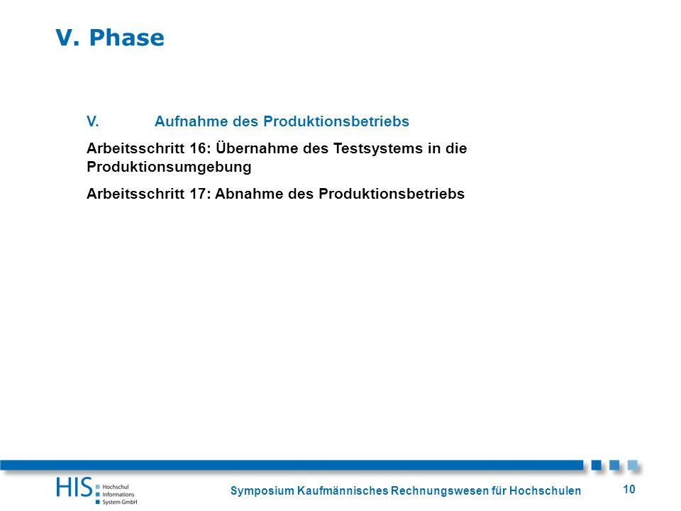 Symposium Kaufmännisches Rechnungswesen für Hochschulen 10 V.Aufnahme des Produktionsbetriebs Arbeitsschritt 16: Übernahme des Testsystems in die Prod