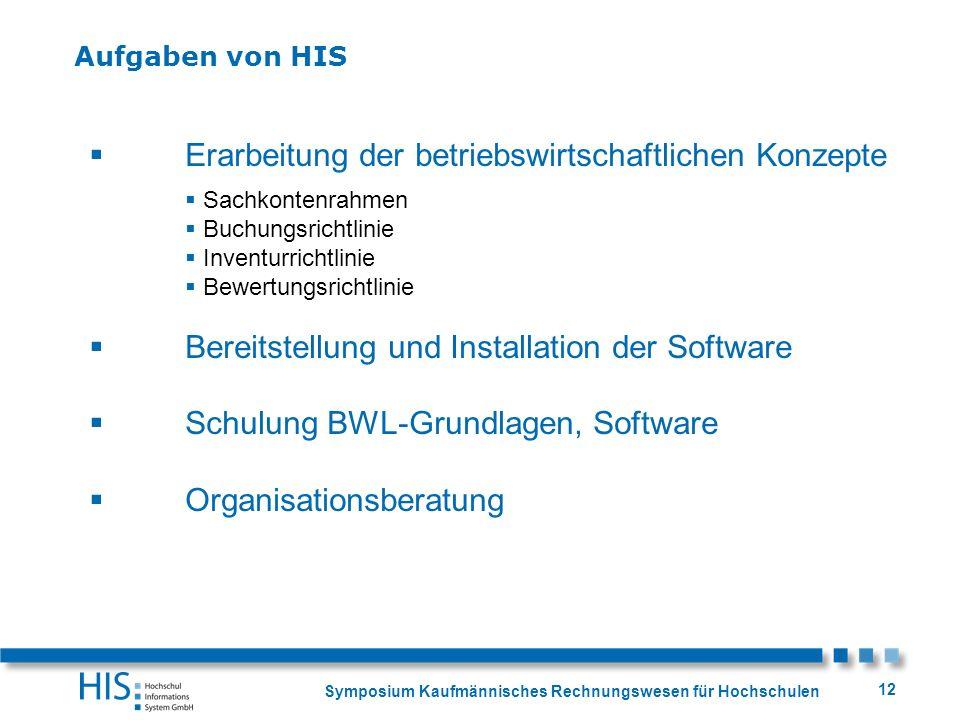 Symposium Kaufmännisches Rechnungswesen für Hochschulen 12 Erarbeitung der betriebswirtschaftlichen Konzepte Sachkontenrahmen Buchungsrichtlinie Inven
