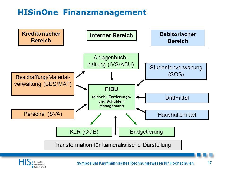 Symposium Kaufmännisches Rechnungswesen für Hochschulen 17 FIBU (einschl. Forderungs- und Schulden- management) Studentenverwaltung (SOS) Drittmittel