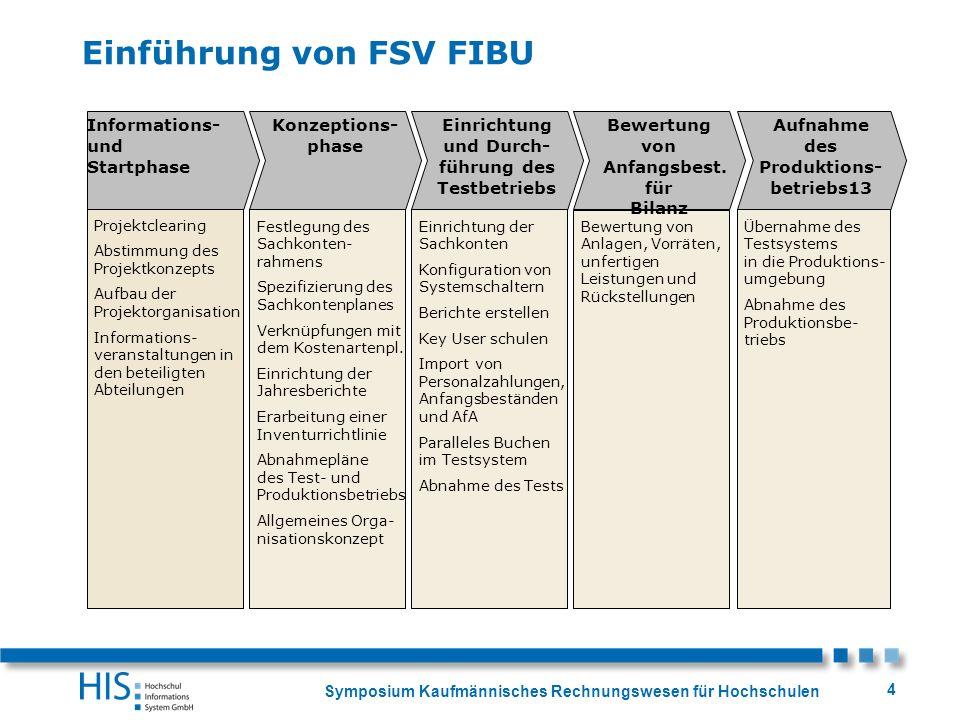 Symposium Kaufmännisches Rechnungswesen für Hochschulen 4 Projektclearing Abstimmung des Projektkonzepts Aufbau der Projektorganisation Informations-