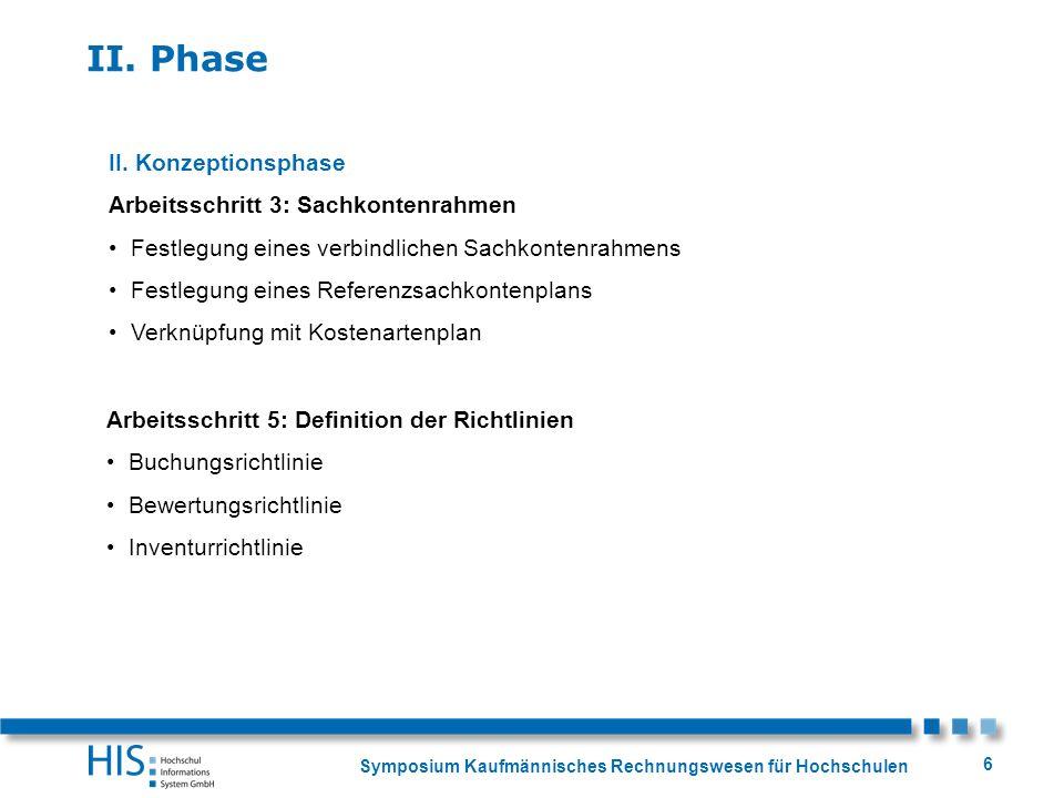 Symposium Kaufmännisches Rechnungswesen für Hochschulen 6 II. Konzeptionsphase Arbeitsschritt 3: Sachkontenrahmen Festlegung eines verbindlichen Sachk