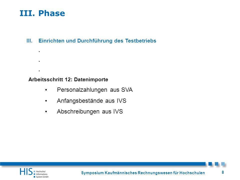 Symposium Kaufmännisches Rechnungswesen für Hochschulen 8 III.Einrichten und Durchführung des Testbetriebs. III. Phase Arbeitsschritt 12: Datenimporte