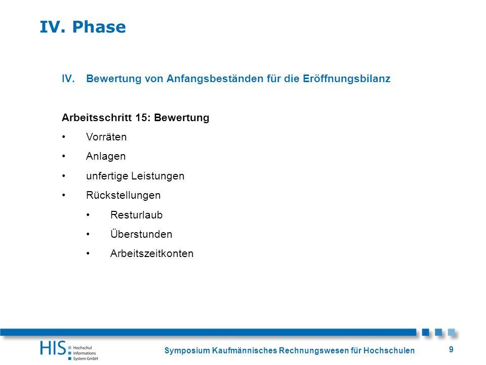 Symposium Kaufmännisches Rechnungswesen für Hochschulen 9 IV.Bewertung von Anfangsbeständen für die Eröffnungsbilanz Arbeitsschritt 15: Bewertung Vorr