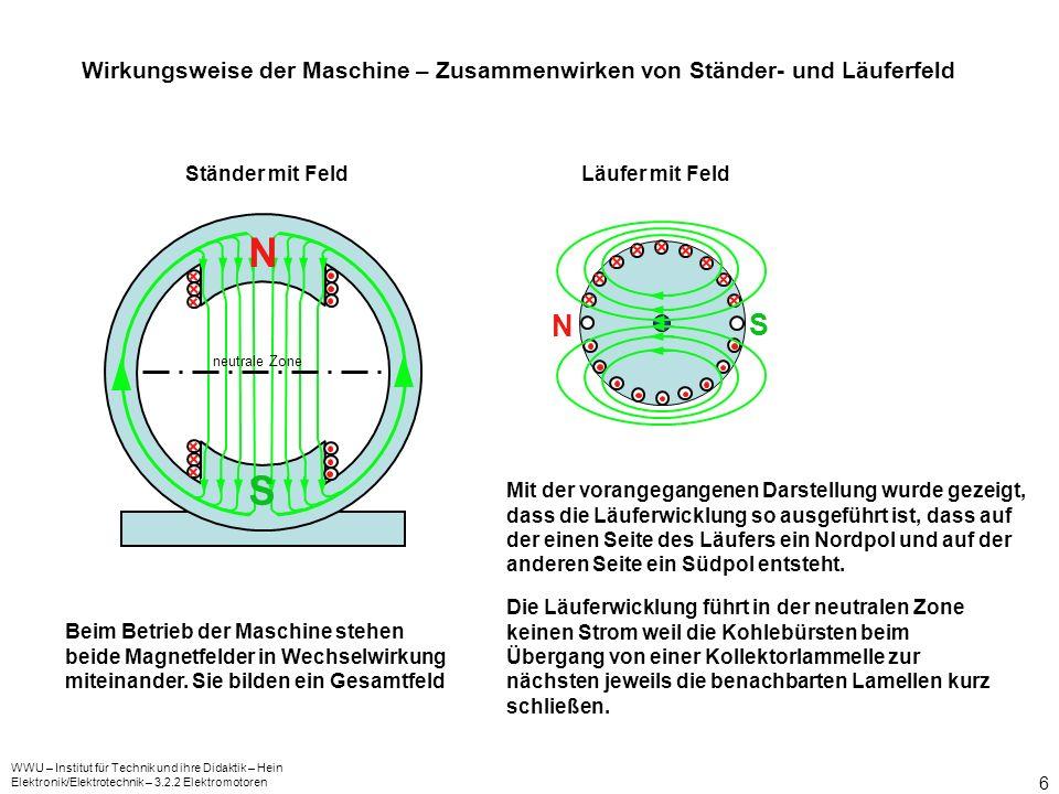 WWU – Institut für Technik und ihre Didaktik – Hein Elektronik/Elektrotechnik – 3.2.2 Elektromotoren 7 N S neutrale Zone N S Das resultierende Magnetfeld Das Ständer und das Läufermagnetfeld mussen senkrecht zueinander stehen.
