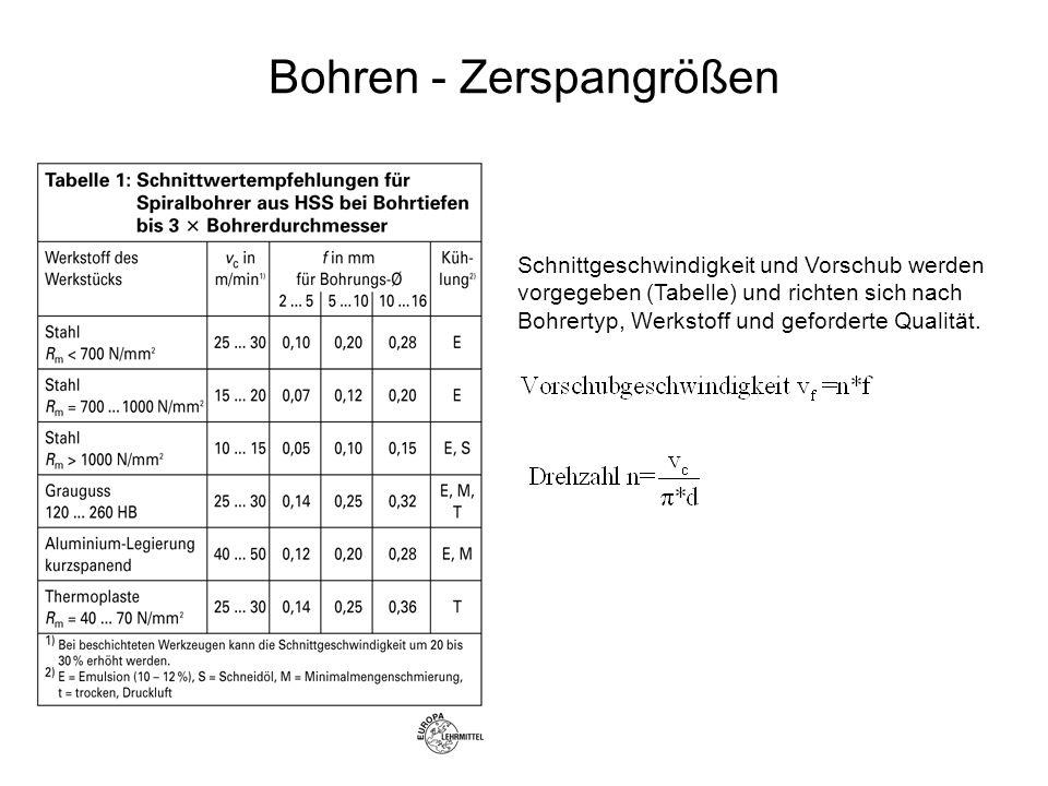 Bohren - Zerspangrößen Schnittgeschwindigkeit und Vorschub werden vorgegeben (Tabelle) und richten sich nach Bohrertyp, Werkstoff und geforderte Quali