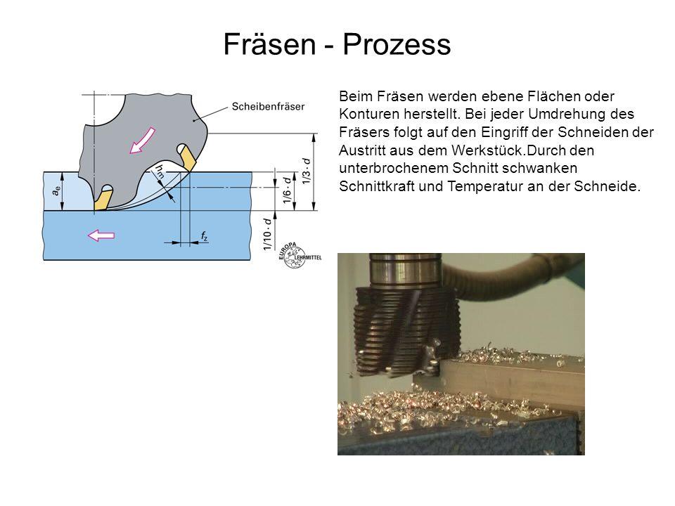 Fräsen - Prozess Beim Fräsen werden ebene Flächen oder Konturen herstellt. Bei jeder Umdrehung des Fräsers folgt auf den Eingriff der Schneiden der Au