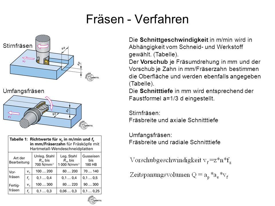 Fräsen - Verfahren Die Schnittgeschwindigkeit in m/min wird in Abhängigkeit vom Schneid- und Werkstoff gewählt. (Tabelle). Der Vorschub je Fräsumdrehu