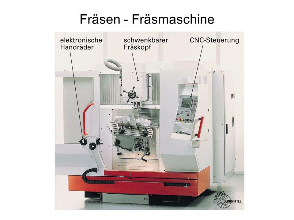 Fräsen - Fräsmaschine