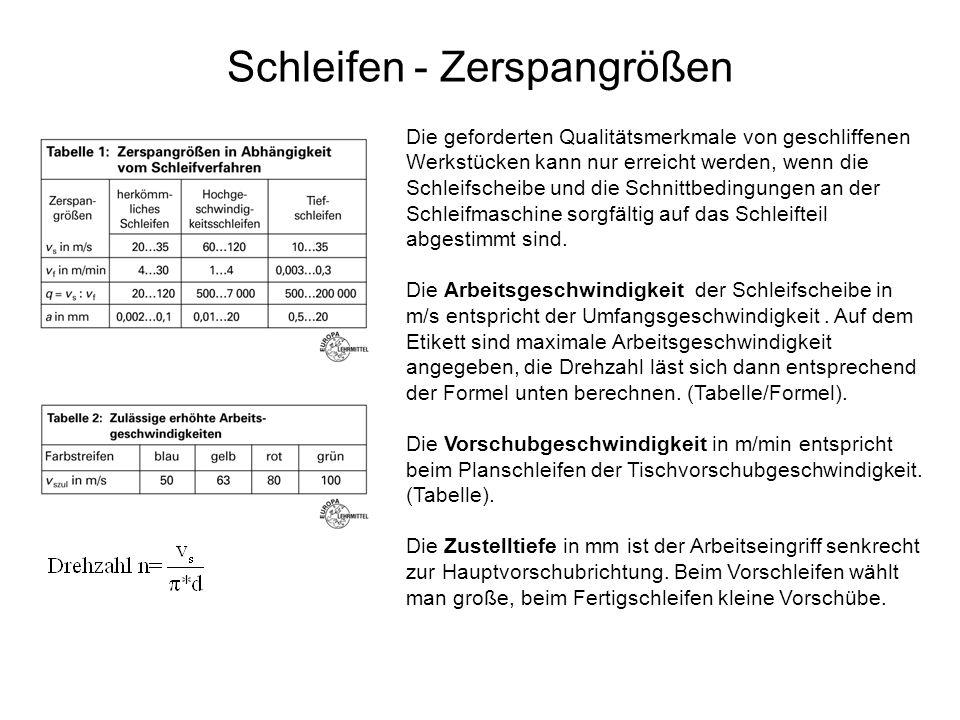 Schleifen - Zerspangrößen Die geforderten Qualitätsmerkmale von geschliffenen Werkstücken kann nur erreicht werden, wenn die Schleifscheibe und die Sc