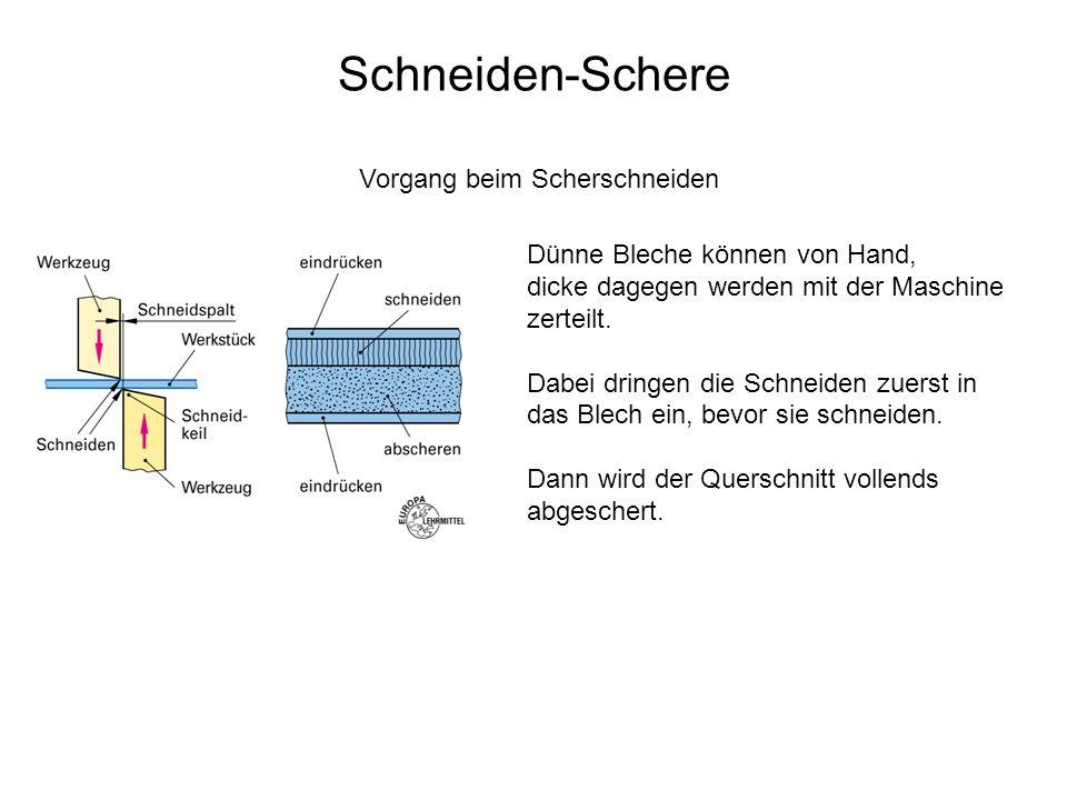 Schneiden-Schere Dünne Bleche können von Hand, dicke dagegen werden mit der Maschine zerteilt. Dabei dringen die Schneiden zuerst in das Blech ein, be
