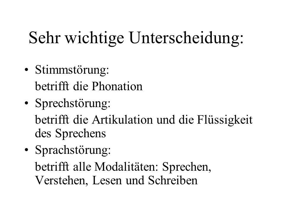Häufige Entwicklungsstufen zur Entwicklungsdyslexie/ -dysgraphie Evtl.