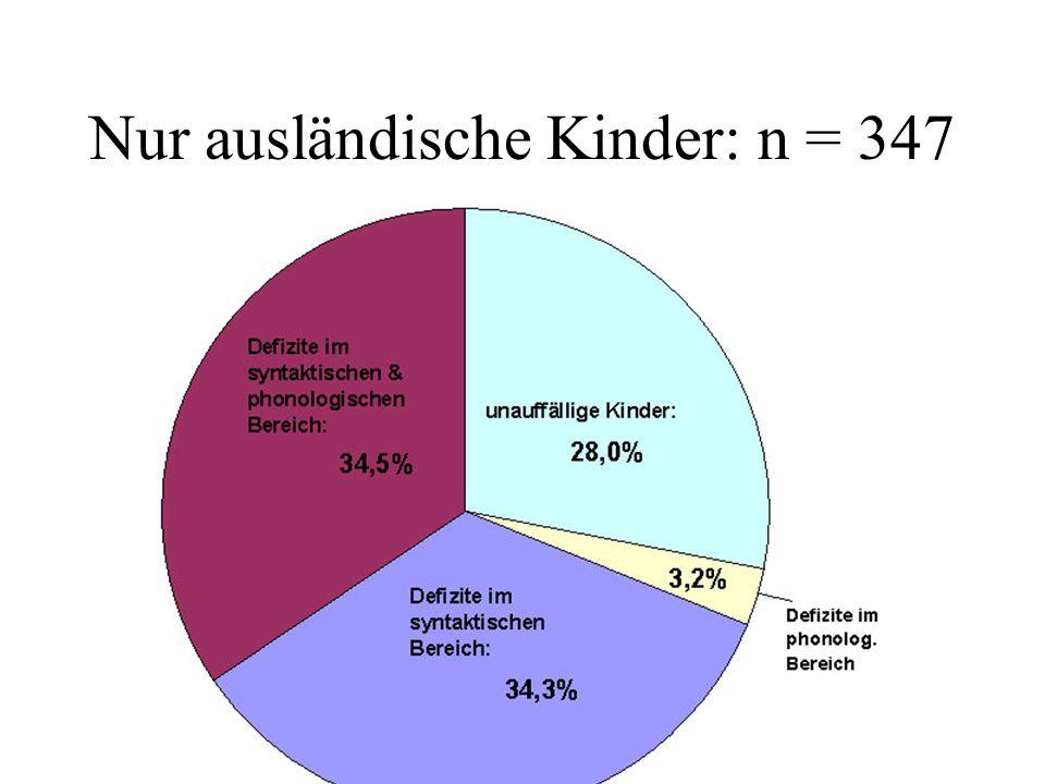 Nur ausländische Kinder: n = 347