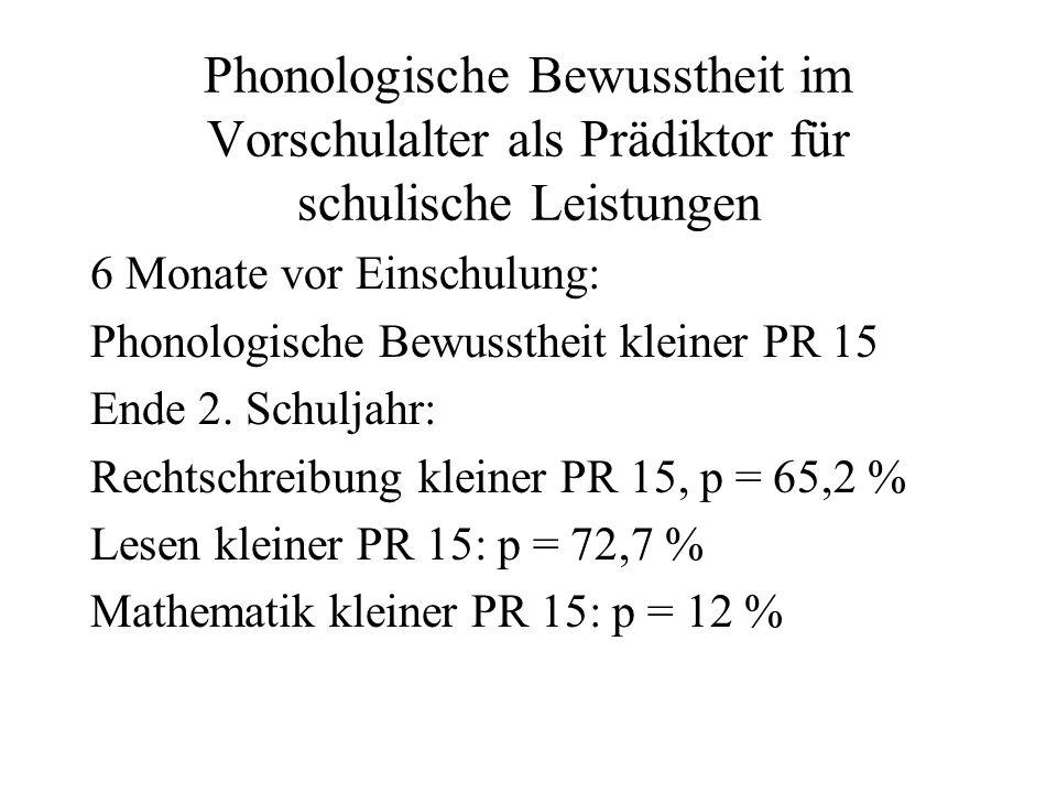 Phonologische Bewusstheit im Vorschulalter als Prädiktor für schulische Leistungen 6 Monate vor Einschulung: Phonologische Bewusstheit kleiner PR 15 Ende 2.
