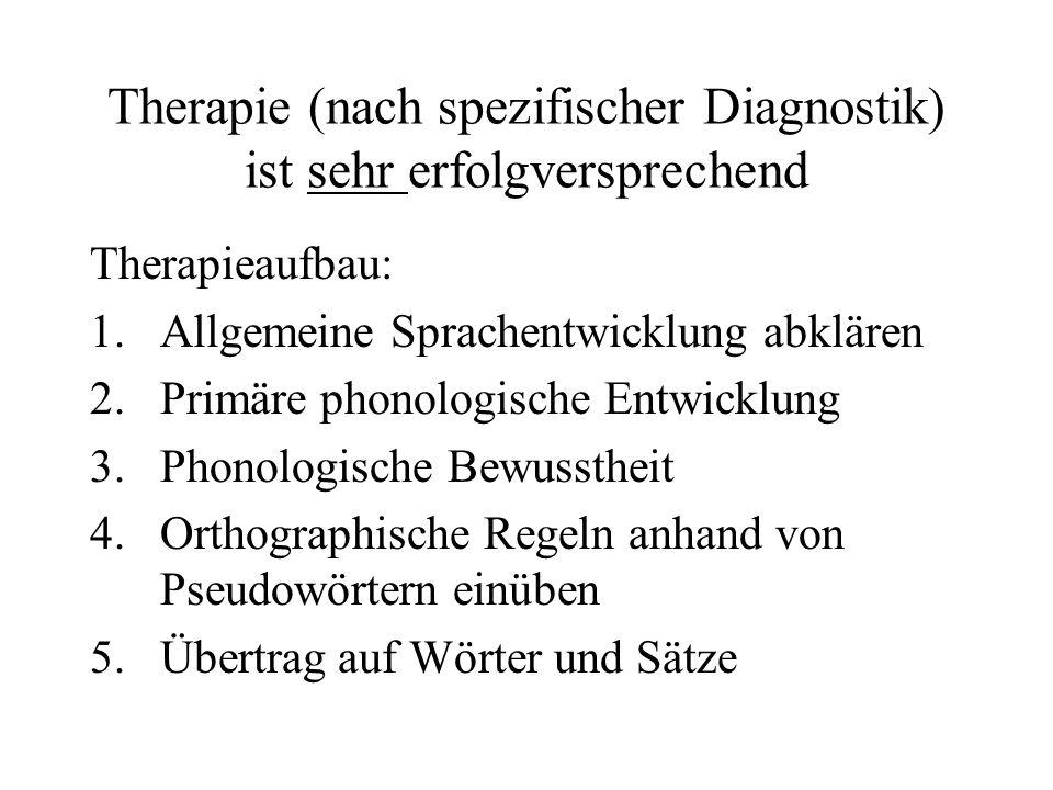 Therapie (nach spezifischer Diagnostik) ist sehr erfolgversprechend Therapieaufbau: 1.Allgemeine Sprachentwicklung abklären 2.Primäre phonologische Entwicklung 3.Phonologische Bewusstheit 4.Orthographische Regeln anhand von Pseudowörtern einüben 5.Übertrag auf Wörter und Sätze