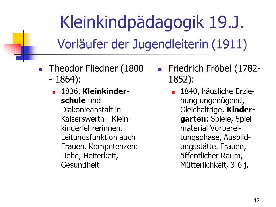 12 Kleinkindpädagogik 19.J.