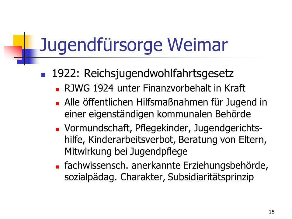 15 Jugendfürsorge Weimar 1922: Reichsjugendwohlfahrtsgesetz RJWG 1924 unter Finanzvorbehalt in Kraft Alle öffentlichen Hilfsmaßnahmen für Jugend in einer eigenständigen kommunalen Behörde Vormundschaft, Pflegekinder, Jugendgerichts- hilfe, Kinderarbeitsverbot, Beratung von Eltern, Mitwirkung bei Jugendpflege fachwissensch.
