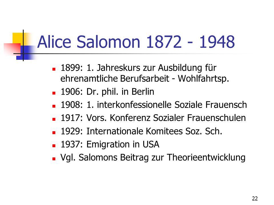 22 Alice Salomon 1872 - 1948 1899: 1.