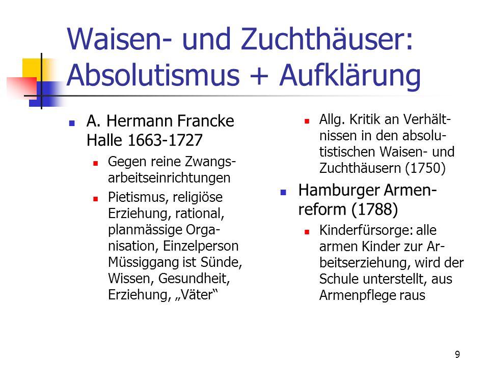 20 Frauenbewegung ab 1848 Bürgerliche Frauenbewegung 1849 Luise-Otto Peters: 1.