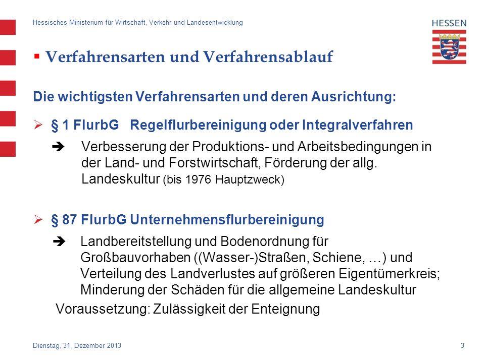 3 Dienstag, 31. Dezember 2013 Hessisches Ministerium für Wirtschaft, Verkehr und Landesentwicklung Verfahrensarten und Verfahrensablauf Die wichtigste