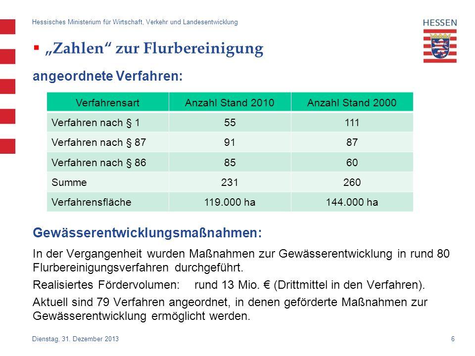 6 Dienstag, 31. Dezember 2013 Hessisches Ministerium für Wirtschaft, Verkehr und Landesentwicklung Zahlen zur Flurbereinigung angeordnete Verfahren: G