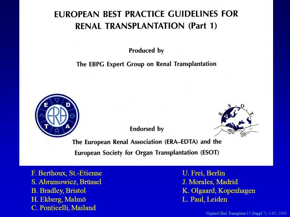 European Best Practice Guidelines for Renal Transplantation Kontrolluntersuchungen im ersten Jahr: (III.5) Häufiges Monitoring der Transplantatfunktion und von Komplikationen: Täglich während stationärem Aufenthalt, 2x/Woche im nächsten Monat, wöchentlich im Folgemonat, danach weiter in regelmäßigen Abständen (C) Minimales Routineprogramm umfaßt kurze Anamnese, RR, HF, Körpergewicht, bedarfsweise körperliche Untersuchung, Serum-Na, -K, -Cl, -Bicarbonat, -Kreatinin, Blutbild, UrinStix, Urin-Natrium, Uricult, Vollblutspiegel von Calcineurininhibitoren, ggf.