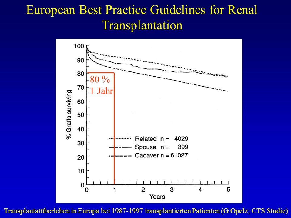 European Best Practice Guidelines for Renal Transplantation Transplantatüberleben in Europa bei 1987-1997 transplantierten Patienten (G.Opelz; CTS Stu