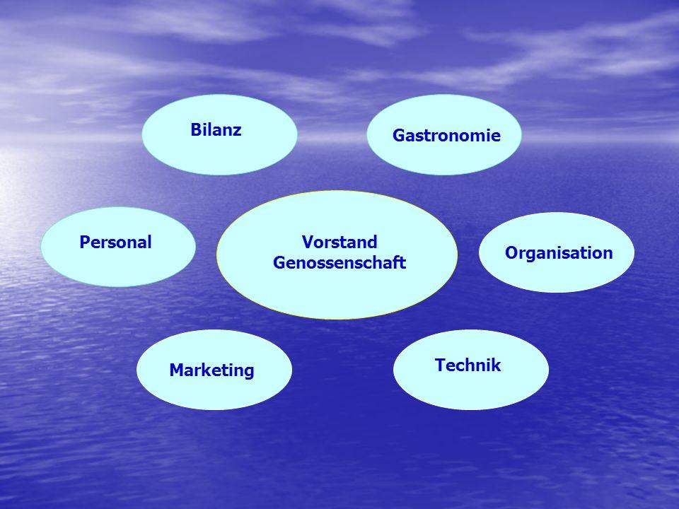 Bilanz Personal Vorstand Genossenschaft Technik Organisation Marketing Gastronomie