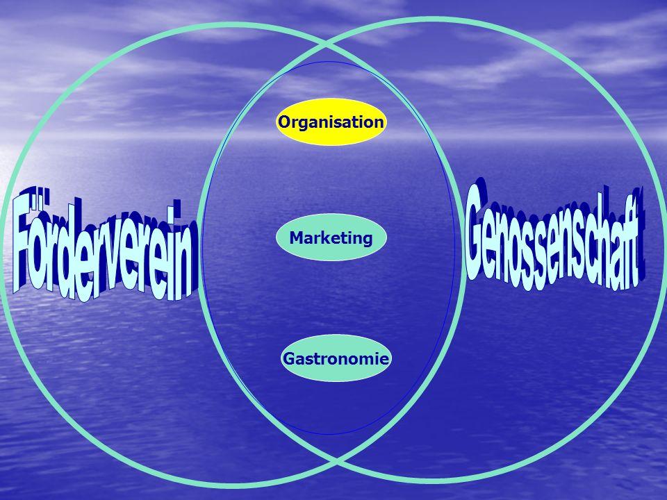 Marketing Organisation Gastronomie