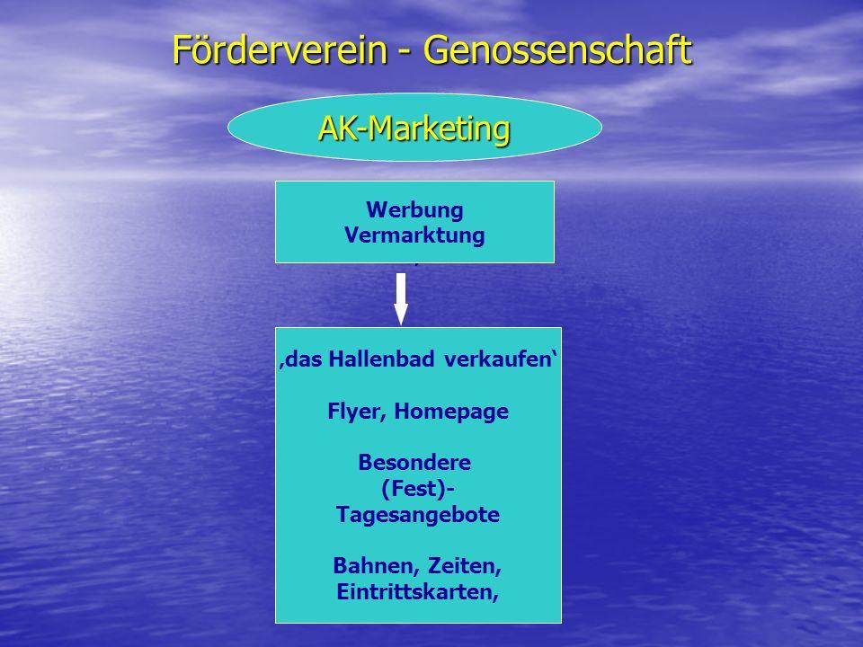 Förderverein - Genossenschaft das Hallenbad verkaufen Flyer, Homepage Besondere (Fest)- Tagesangebote Bahnen, Zeiten, Eintrittskarten, Werbung Vermark