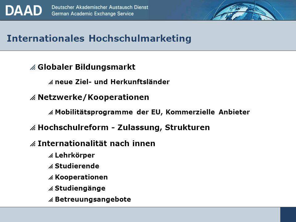 Internationales Hochschulmarketing Globaler Bildungsmarkt neue Ziel- und Herkunftsländer Netzwerke/Kooperationen Mobilitätsprogramme der EU, Kommerzie