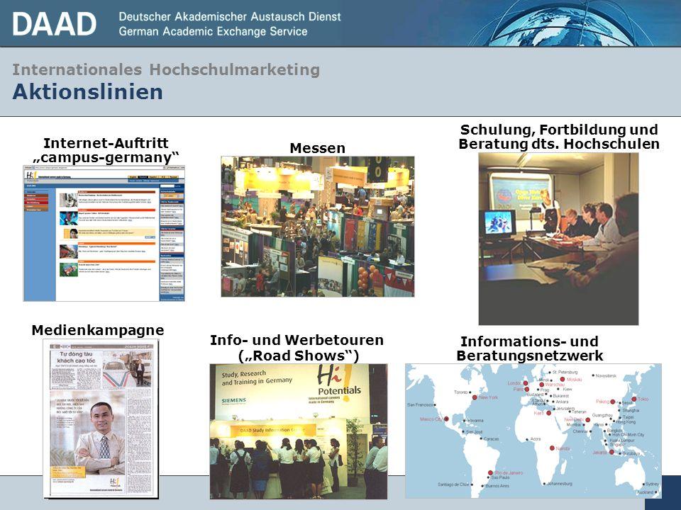 Internet-Auftritt campus-germany Internationales Hochschulmarketing Aktionslinien Messen Schulung, Fortbildung und Beratung dts. Hochschulen Informati