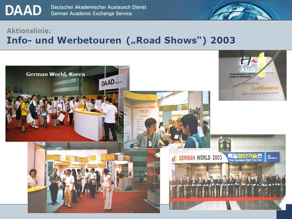 Aktionslinie: Info- und Werbetouren (Road Shows) 2003 German World, Korea