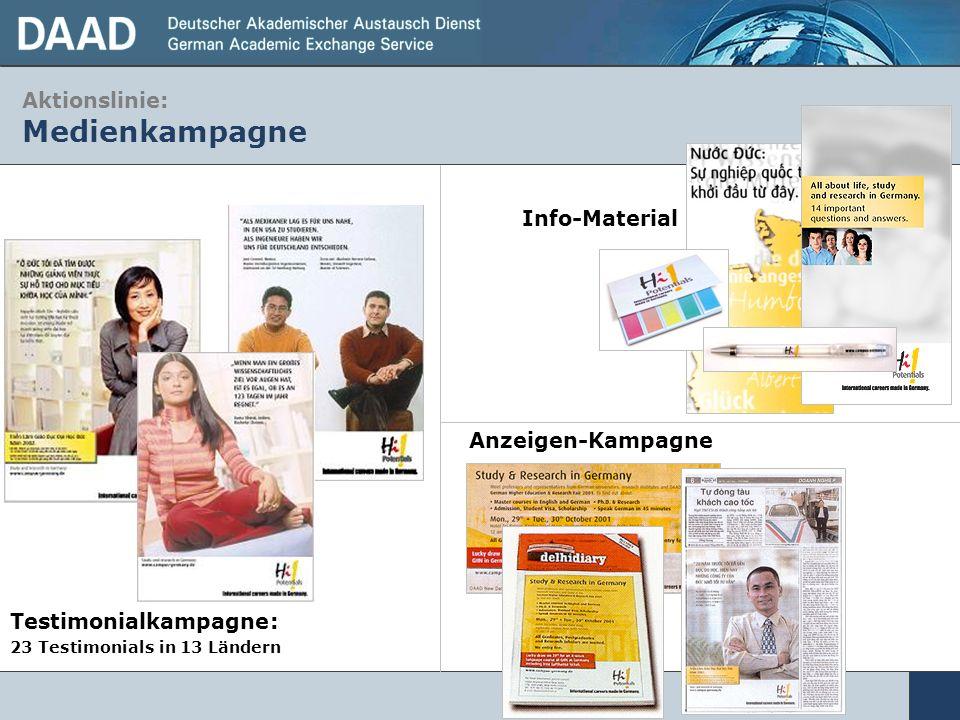 Info-Material Anzeigen-Kampagne Aktionslinie: Medienkampagne Testimonialkampagne: 23 Testimonials in 13 Ländern