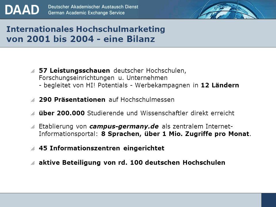 Internationales Hochschulmarketing von 2001 bis 2004 - eine Bilanz 57 Leistungsschauen deutscher Hochschulen, Forschungseinrichtungen u. Unternehmen -