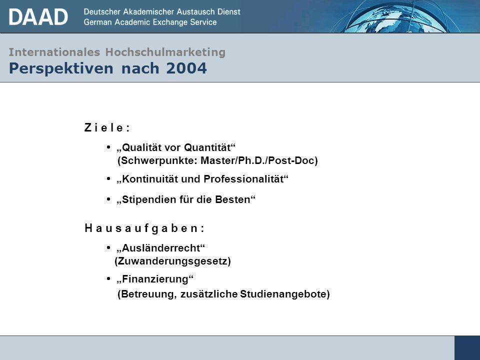 Internationales Hochschulmarketing Perspektiven nach 2004 Z i e l e : Qualität vor Quantität (Schwerpunkte: Master/Ph.D./Post-Doc) Kontinuität und Pro