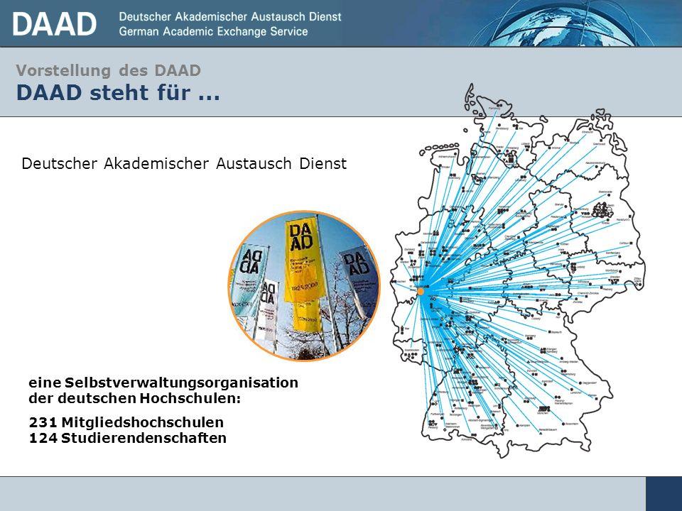 eine Selbstverwaltungsorganisation der deutschen Hochschulen: 231 Mitgliedshochschulen 124 Studierendenschaften Deutscher Akademischer Austausch Diens