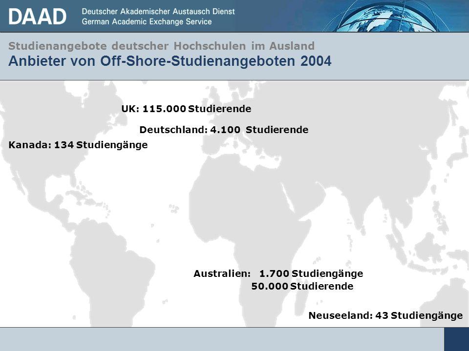 Studienangebote deutscher Hochschulen im Ausland Anbieter von Off-Shore-Studienangeboten 2004 Kanada: 134 Studiengänge Neuseeland: 43 Studiengänge UK: