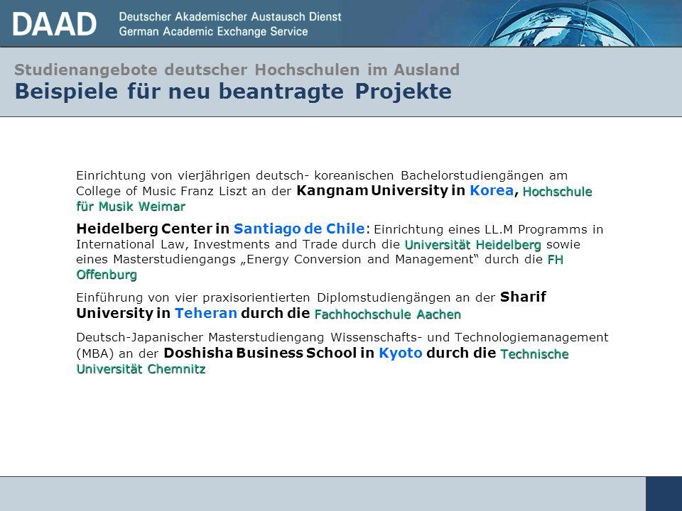Studienangebote deutscher Hochschulen im Ausland Beispiele für neu beantragte Projekte Hochschule für Musik Weimar Einrichtung von vierjährigen deutsc