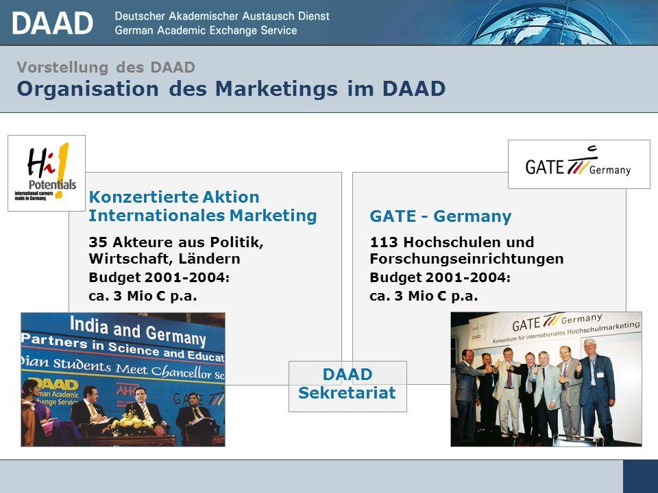 Vorstellung des DAAD Organisation des Marketings im DAAD GATE - Germany 113 Hochschulen und Forschungseinrichtungen Budget 2001-2004: ca. 3 Mio p.a. K
