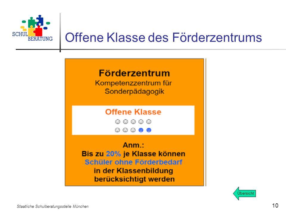 Staatliche Schulberatungsstelle München 10 Offene Klasse des Förderzentrums Übersicht