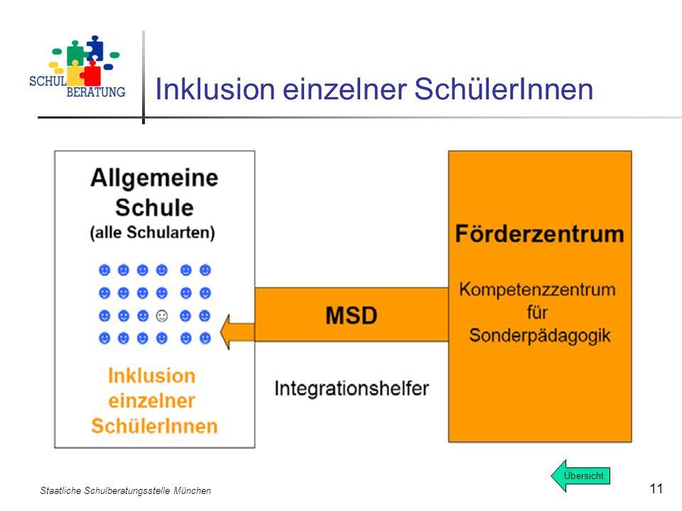 Staatliche Schulberatungsstelle München 11 Inklusion einzelner SchülerInnen Übersicht